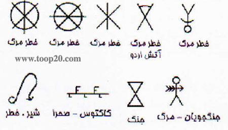 دانلود رایگان کتاب نمادها و نشانه های دفینه و گنج یابی + گنج باستان