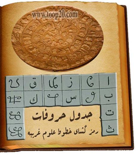 دانلود کتاب جدول حروفات و رمزگشایی از 20 نوع خط علوم غریبه+ رمزگشایی خطوط باستانی